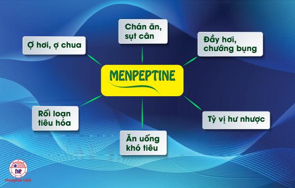 Dấu hiệu nên dùng Menpeptine ngay bây giờ
